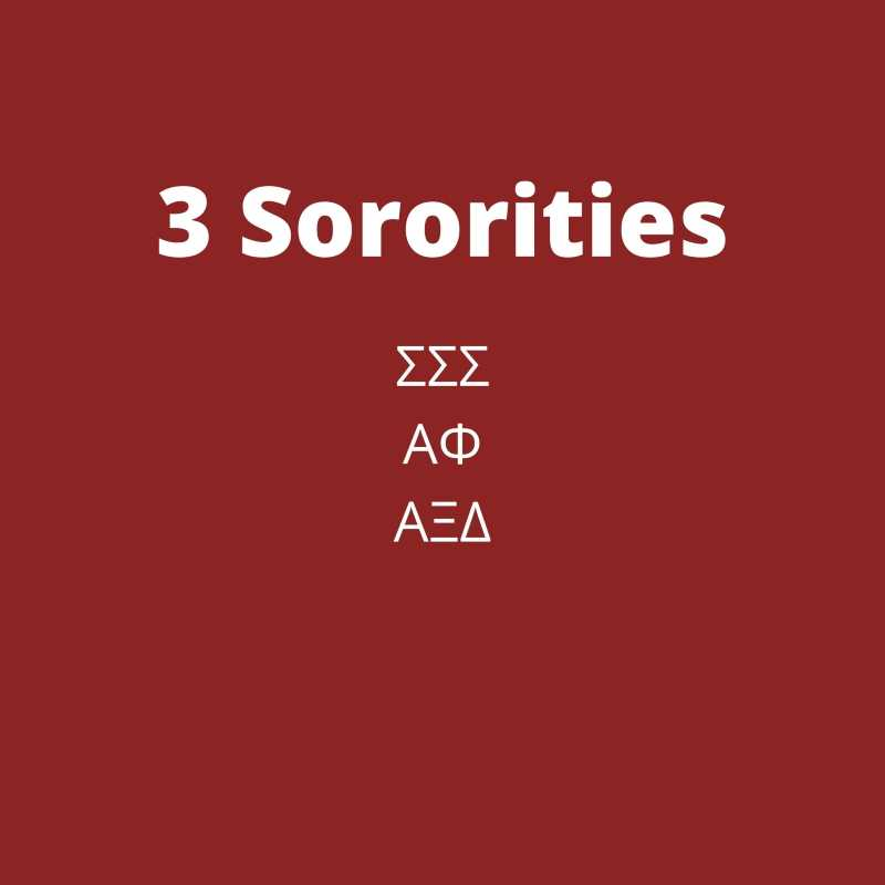 A list of all 3 sororities on campus: ΣΣΣ, ΑΦ, ΑΞΔ