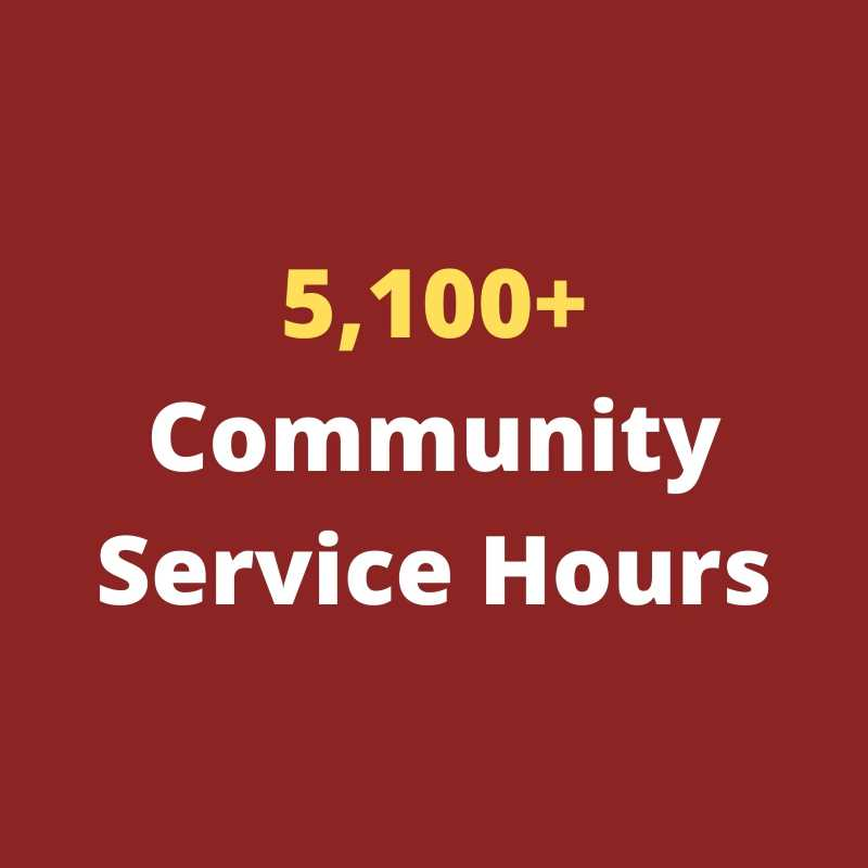 The Greek community has logged over 5,100 service hours