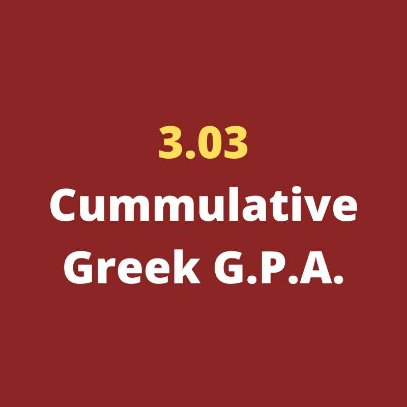 The cumulative GPA for the Greek community is 3.03
