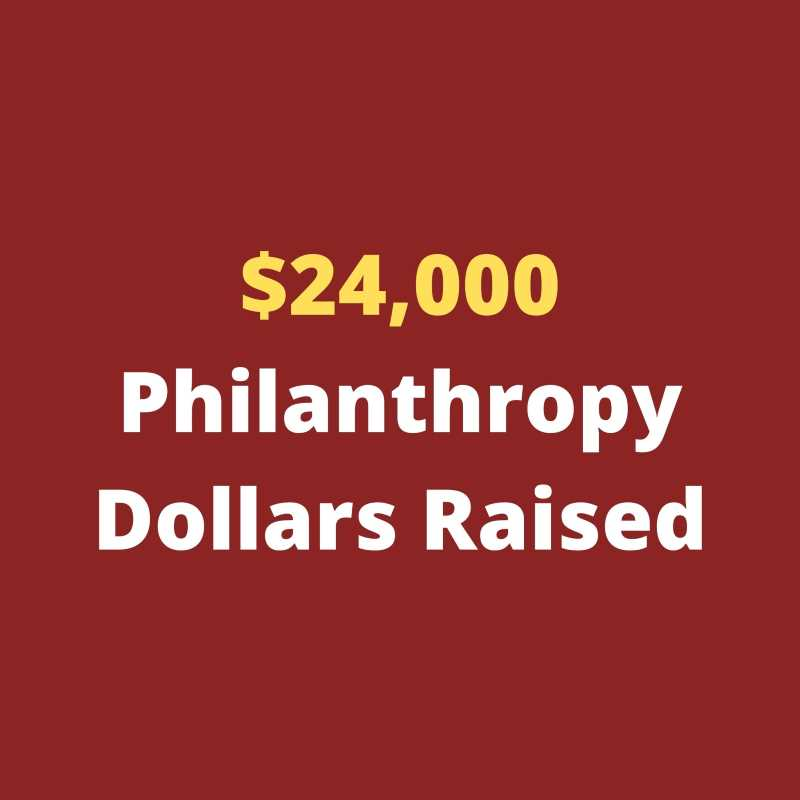 The Greek community has raised over $24,000 towards their national philanthropies.
