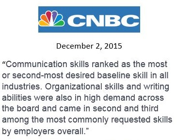 Communication skills ranked as the most or second-most desired baseline skill in all industries.  Organizational skills and writing abilities were also in high demand across the board and came in second and third among the most commonly requested skills by employers overall.