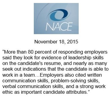 More than 80 percent of responding employers said they look for evidence of leadership skills on the candidate's resume, and nearly as many seek out indications that the candidate is able to work in a team…Employers also cited written communication skills, problem-solving skills, verbal communication skills, and a strong work ethic as important candidate attributes.