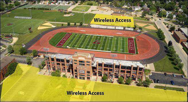 Wireless Access Picture
