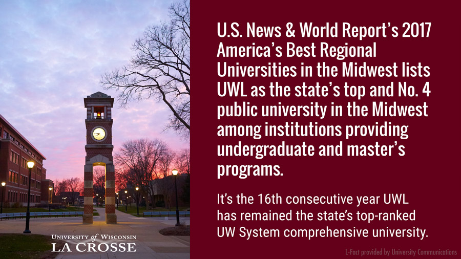 U.S. News & World Report's 2017 America's Best Regional Universities in the Midwest lists UWL as the state's top and No. 4 public university in the Midwest among institutions providing undergraduate and master's programs. It's the 16th consecutive year UWL has remained the state's top-ranked UW System comprehensive university.