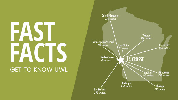 Fast Facts, get to know UWL