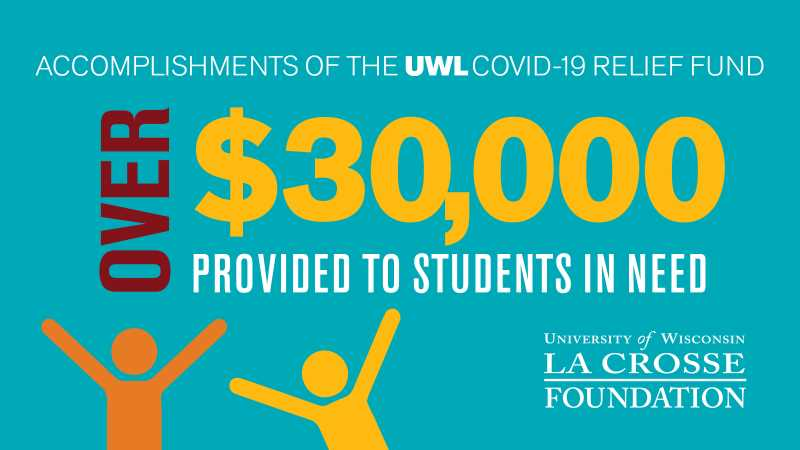 over $30,000 provided to students in need