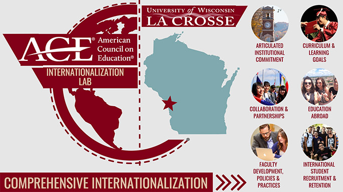 UWL American Council on Education Internationalization Lab - Comprehensive internationalization: Articulated institutional commitment, curriculum and learning goals, collaboration and partnerships, education abroad, faculty development, policies & practices, international student recruitment and retention