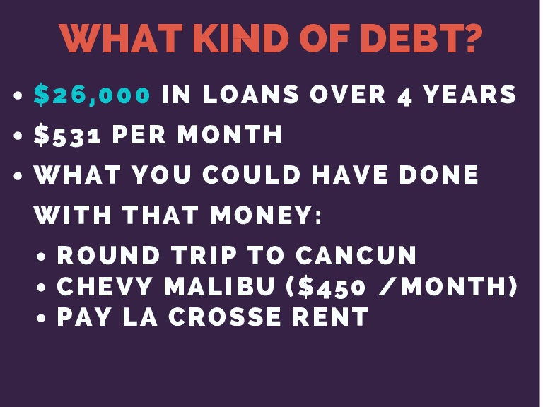WHAT KIND OF DEBT? $26,000 IN LOANS OVER 4 YEARS $531 PER MONTH WHAT YOU COULD HAVE DONE WITH THAT MONEY: ROUND TRIP TO CANCUN CHEVY MALIBU ($450 /MONTH) PAY LA CROSSE RENT