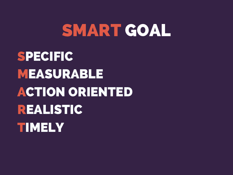 SMART GOAL SPECIFIC MEASURABLE ACTION ORIENTED REALISTIC TIMELY