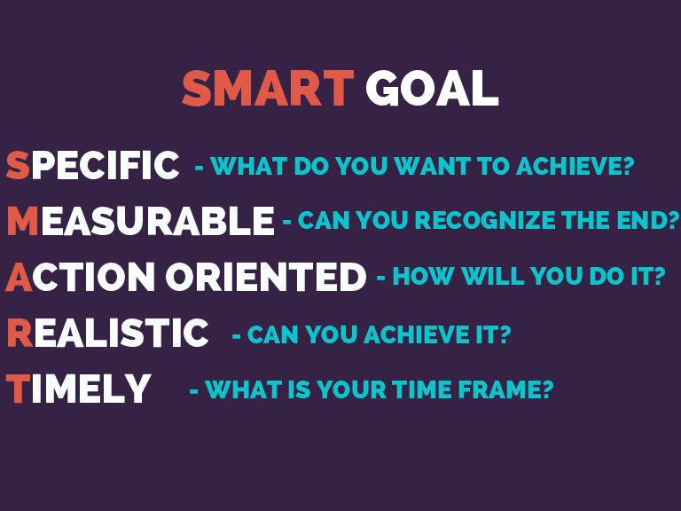 SMART GOAL SPECIFIC - WHAT DO YOU WANT TO ACHIEVE? MEASURABLE - CAN YOU RECOGNIZE THE END? ACTION ORIENTED - HOW WILL YOU DO IT? REALISTIC - CAN YOU ACHIEVE IT? TIMELY - WHAT IS YOUR TIME FRAME?