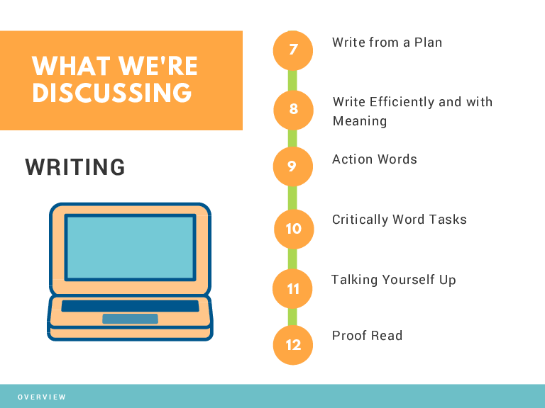 WHAT WE'RE DISCUSSING WRITING OVERVIEW Write from a Plan Write Efficiently and with Meaning Action Words Critically Word Tasks Talking Yourself Up Proof Read