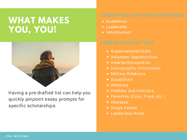 "WHAT MAKES YOU, YOU! COMMITTEES LOVE THREE CATEGORIES: Academics Leadership Volunteerism CREATE A LIST OF ""YOU"" Having a pre-drafted list can help you quickly pinpoint essay prompts for specific scholarships. PRE-WRITING Organizations/Clubs Volunteer Opportunities Awards/Recognition Demographic Information Military Relations Disabilities Athletics Hobbies and Interests Favorites (Color, Food, etc.) Illnesses Single Parent Leadership Roles"
