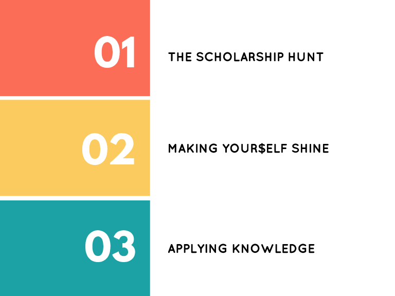 01 THE SCHOLARSHIP HUNT 02 MAKING YOUR$ELF SHINE 03 APPLYING KNOWLEDGE