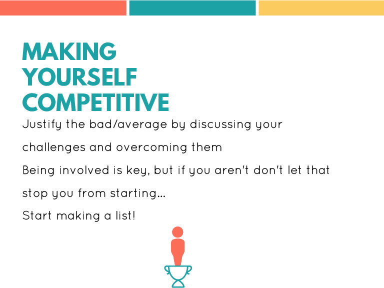 MAKING YOURSELF COMPETITIVE Justify the bad/average by discussing your challenges and overcoming them Being involved is key, but if you aren't don't let that stop you from starting... Start making a list!