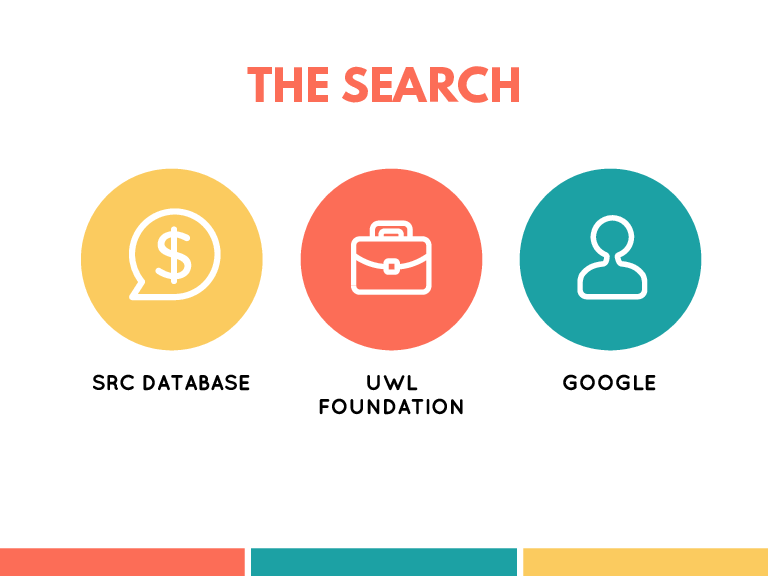 THE SEARCH SRC DATABASE UWL FOUNDATION GOOGLE